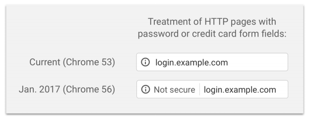 Google Chrome to Display Security Warning on HTTP Sites in 2017